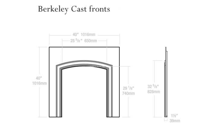 Berkeley Dimensions