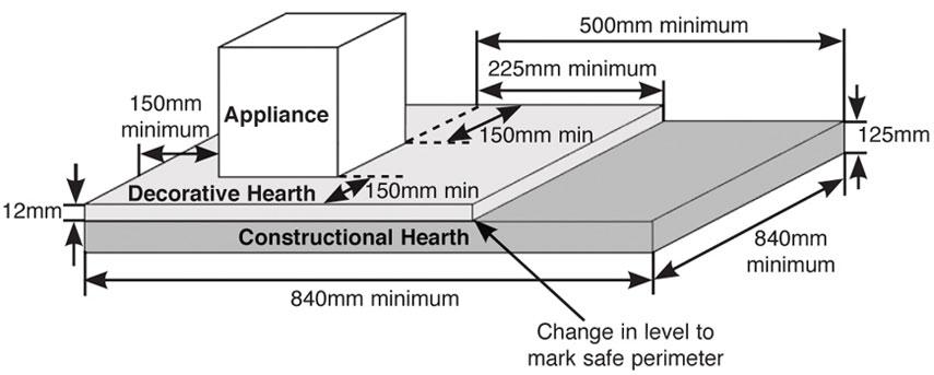 Constructional Hearth