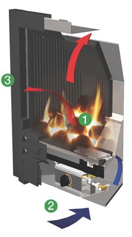 Logic Hotbox Gas Fire