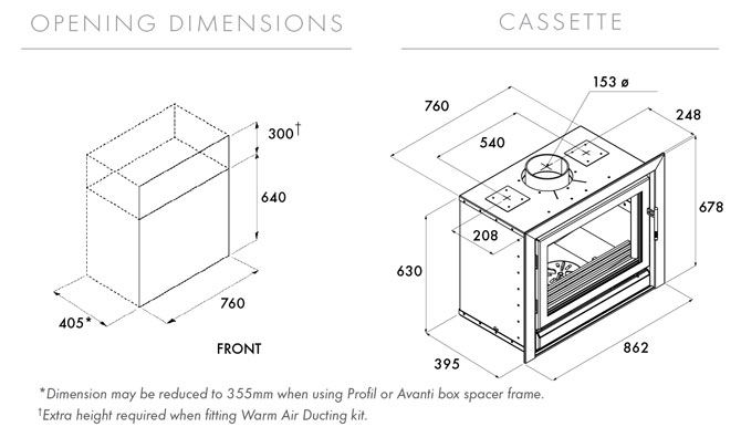 Riva 76 Dimensions