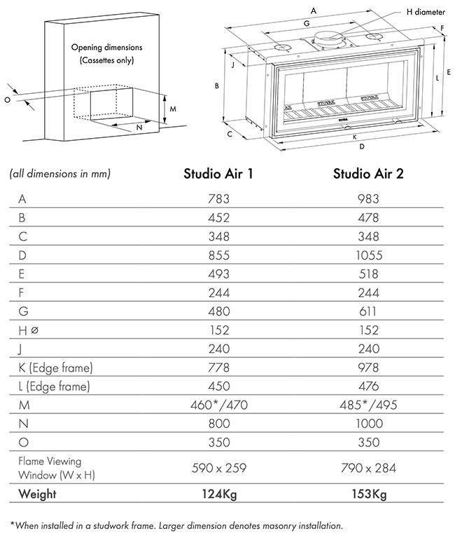 Studio Air Edge+ Dimensions