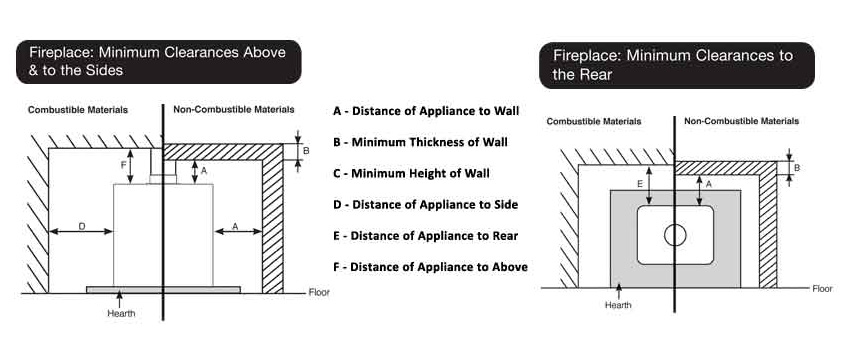 An Extract from the Stovax Stockton Freestanding Stove Range Instruction Manual, PM738 Issue 8