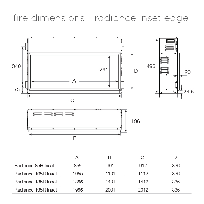 Radiance Inset Edge Dimensions
