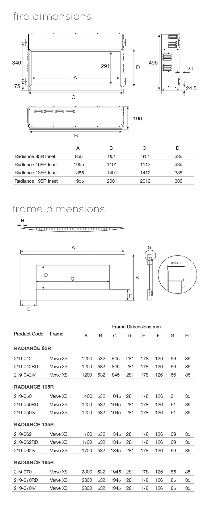 Radiance Inset Verve XS Dimensions