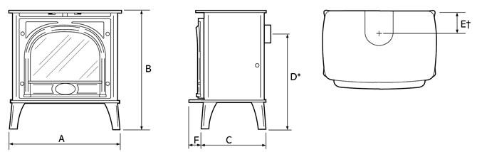 Stockton Gas Stoves – Small & Medium Dimensions